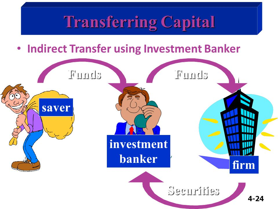 4-24 Funds Transferring Capital Indirect Transfer using Investment Banker Funds Securities saver investment banker firm