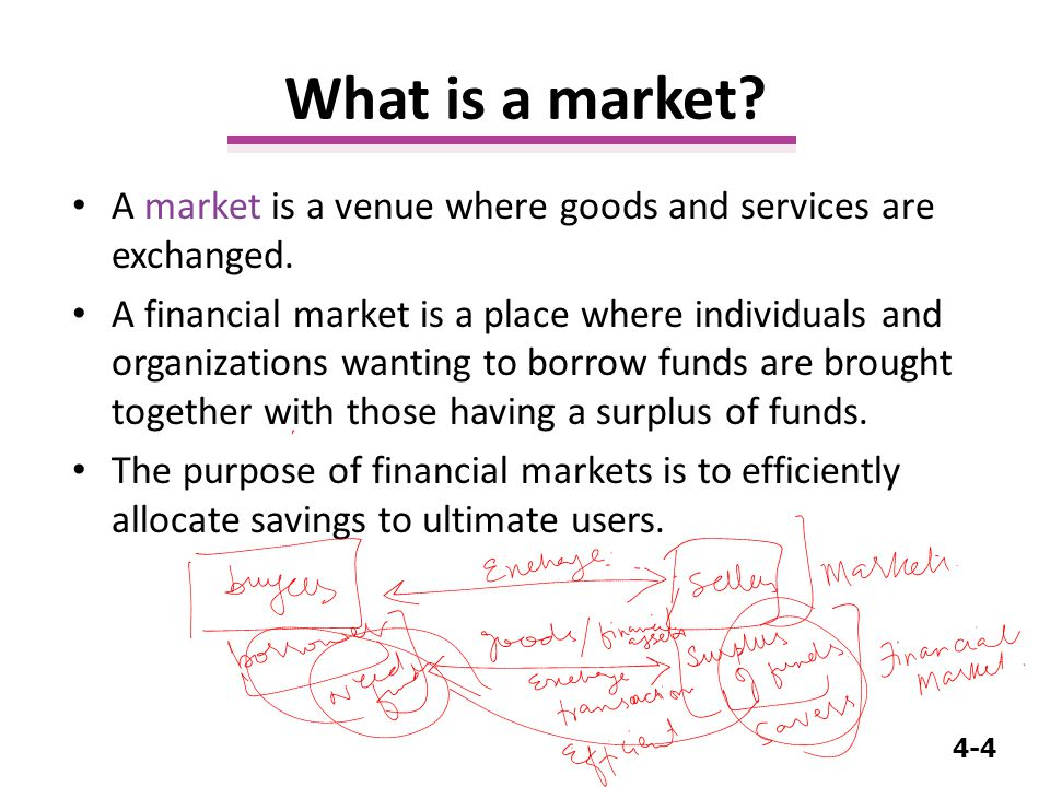 4-4 What is a market. A market is a venue where goods and services are exchanged.