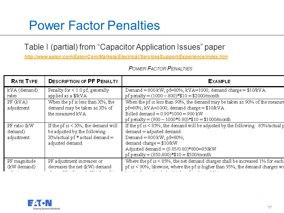 """17 Power Factor Penalties Table I (partial) from """"Capacitor Application Issues"""" paper http://www.eaton.com/EatonCom/Markets/Electrical/ServicesSupport"""