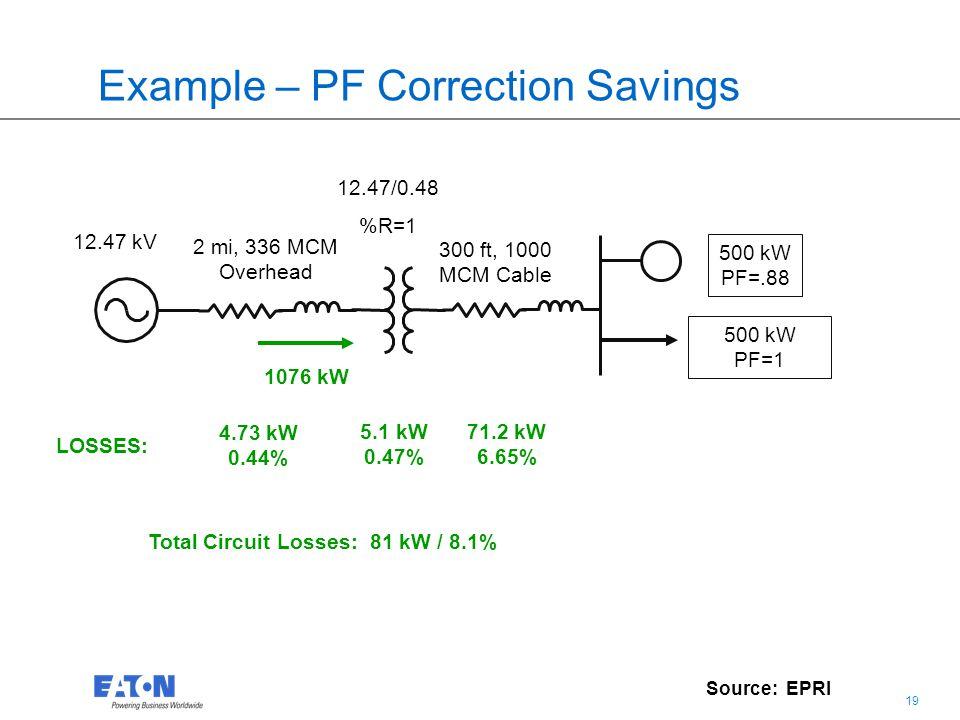 19 Example – PF Correction Savings 500 kW PF=.88 500 kW PF=1 300 ft, 1000 MCM Cable 12.47/0.48 %R=1 2 mi, 336 MCM Overhead 12.47 kV 4.73 kW 0.44% 5.1