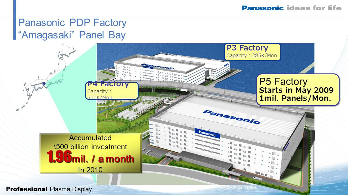 Professional Plasma Display Panasonic PDP Factory Amagasaki Panel Bay P4 Factory Capacity : 500K/Mon.