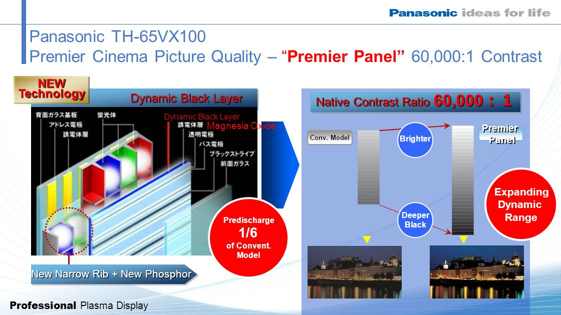 Professional Plasma Display Panasonic TH-65VX100 Premier Cinema Picture Quality – Premier Panel 60,000:1 Contrast Dynamic Black Layer Dynamic Black Layer Native Contrast Ratio 60,000 :1 Predischarge 1/6 of Convent.