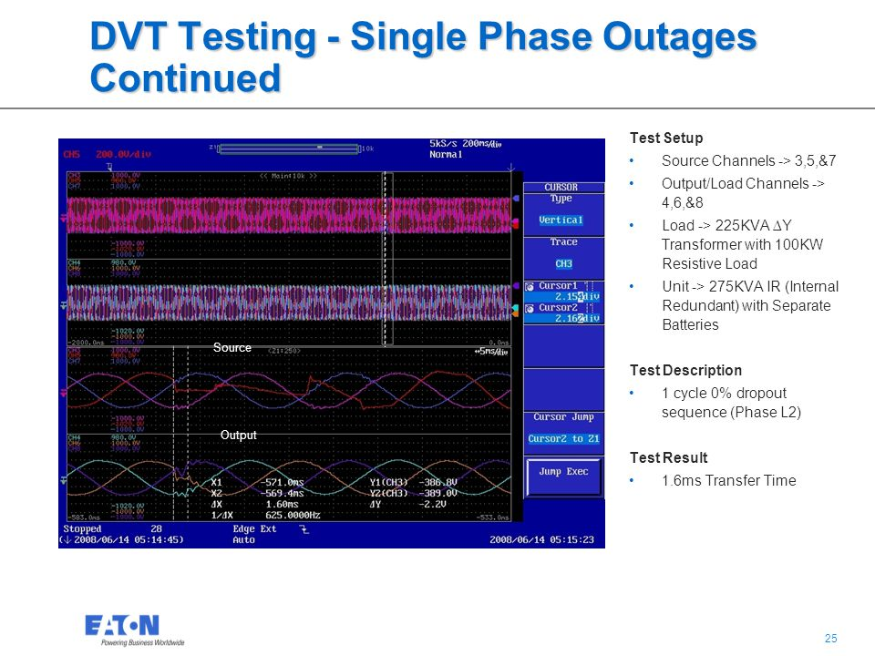 25 DVT Testing - Single Phase Outages Continued Test Setup Source Channels -> 3,5,&7 Output/Load Channels -> 4,6,&8 Load -> 225KVA ∆Y Transformer with 100KW Resistive Load Unit -> 275KVA IR (Internal Redundant) with Separate Batteries Test Description 1 cycle 0% dropout sequence (Phase L2) Test Result 1.6ms Transfer Time Output Source