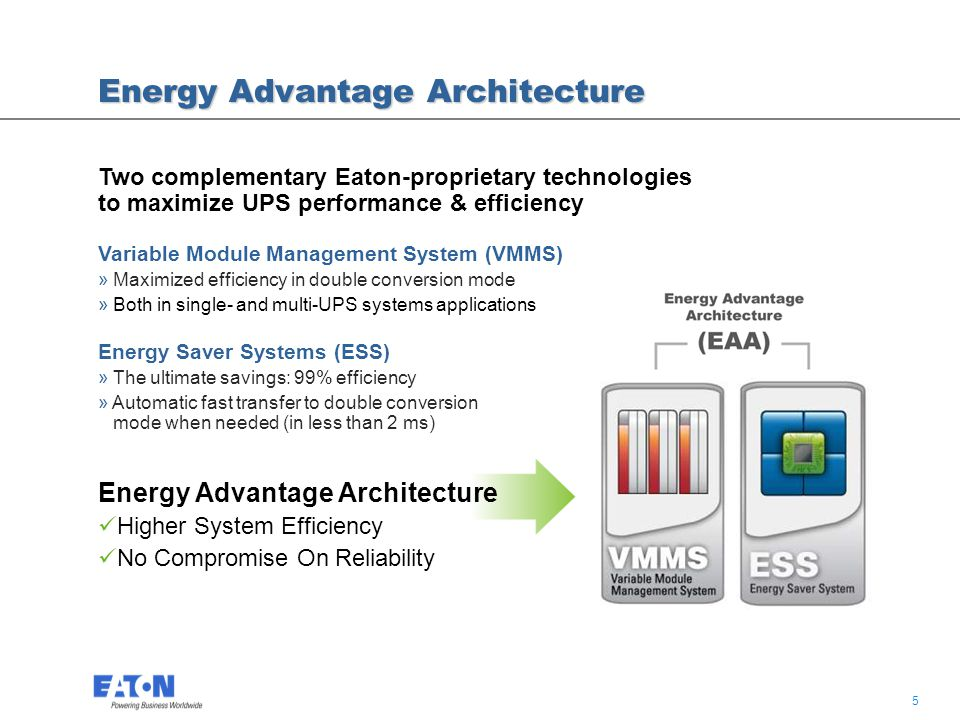5 5 Energy Advantage Architecture Two complementary Eaton-proprietary technologies to maximize UPS performance & efficiency Energy Advantage Architecture Higher System Efficiency No Compromise On Reliability Energy Saver Systems (ESS) » The ultimate savings: 99% efficiency » Automatic fast transfer to double conversion mode when needed (in less than 2 ms) Variable Module Management System (VMMS) » Maximized efficiency in double conversion mode » Both in single- and multi-UPS systems applications