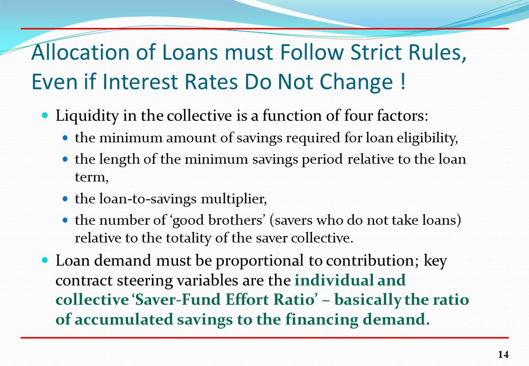 14 Allocation of Loans must Follow Strict Rules, Even if Interest Rates Do Not Change ! Liquidity in the collective is a function of four factors: the