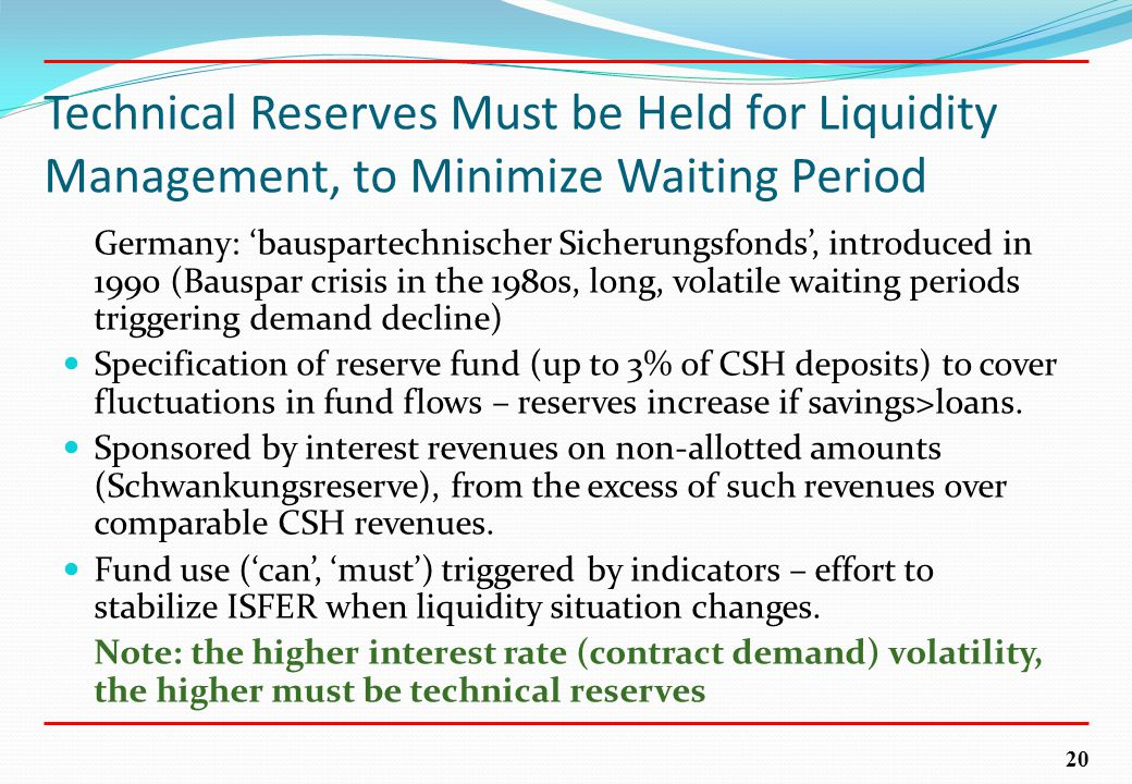 20 Technical Reserves Must be Held for Liquidity Management, to Minimize Waiting Period Germany: 'bauspartechnischer Sicherungsfonds', introduced in 1990 (Bauspar crisis in the 1980s, long, volatile waiting periods triggering demand decline) Specification of reserve fund (up to 3% of CSH deposits) to cover fluctuations in fund flows – reserves increase if savings>loans.