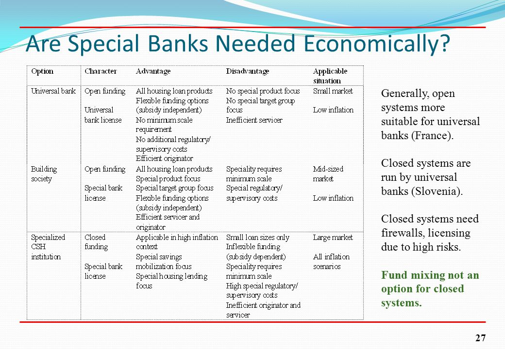 27 Are Special Banks Needed Economically? Generally, open systems more suitable for universal banks (France). Closed systems are run by universal bank