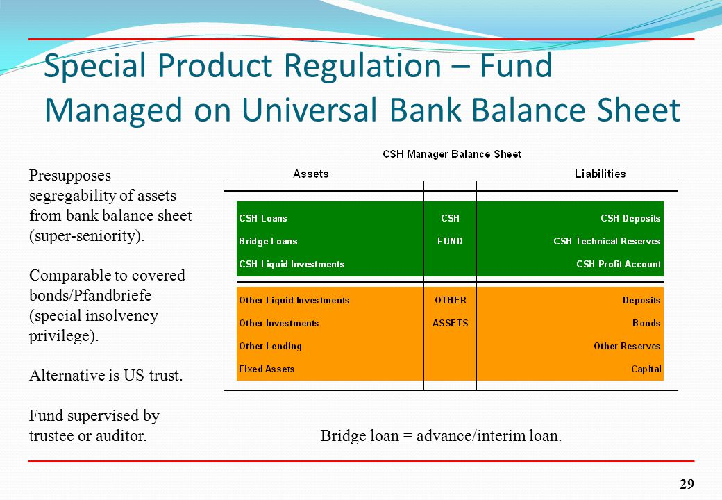 29 Special Product Regulation – Fund Managed on Universal Bank Balance Sheet Bridge loan = advance/interim loan. Presupposes segregability of assets f