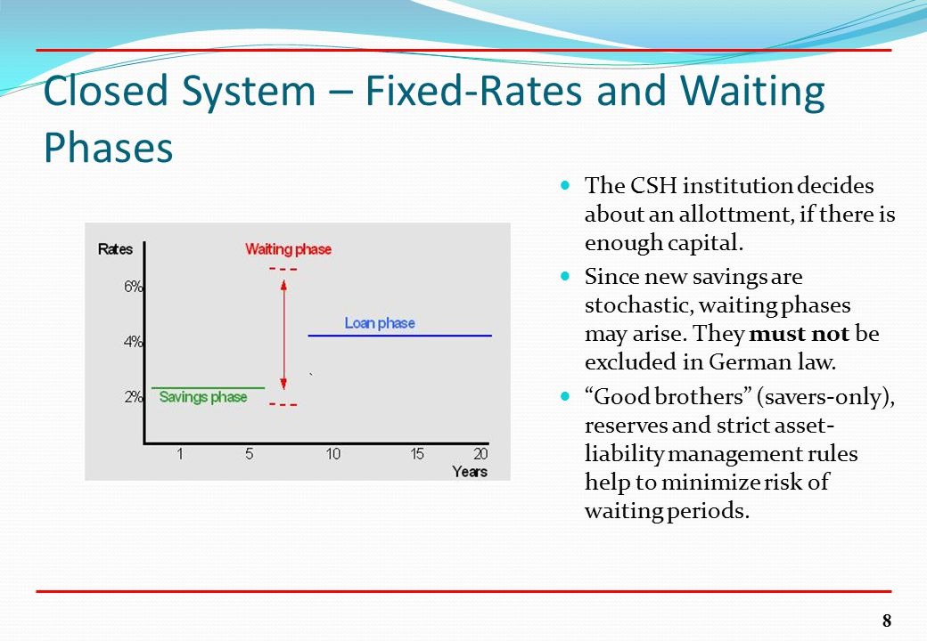 8 Closed System – Fixed-Rates and Waiting Phases The CSH institution decides about an allottment, if there is enough capital.
