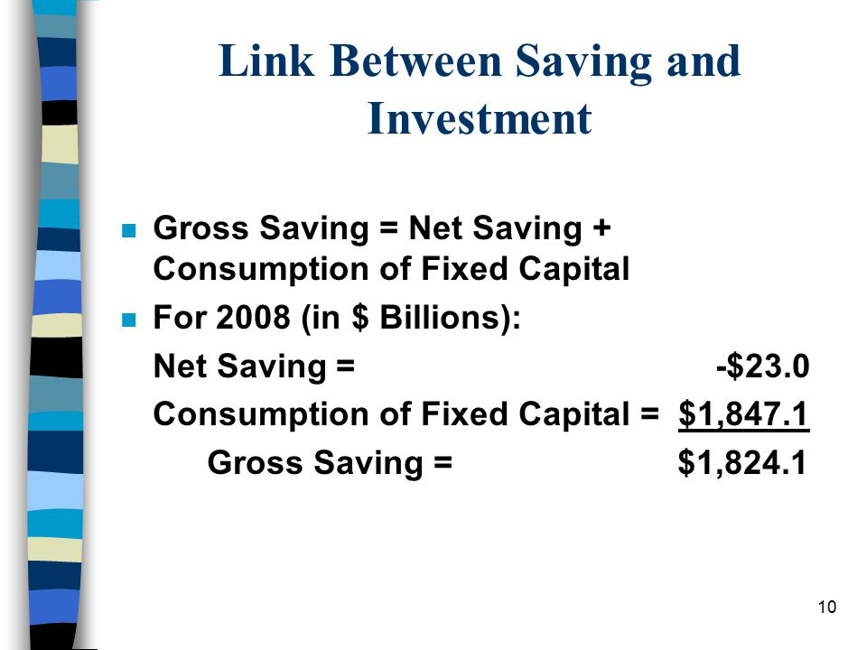 10 Link Between Saving and Investment n Gross Saving = Net Saving + Consumption of Fixed Capital n For 2008 (in $ Billions): Net Saving = -$23.0 Consumption of Fixed Capital = $1,847.1 Gross Saving = $1,824.1
