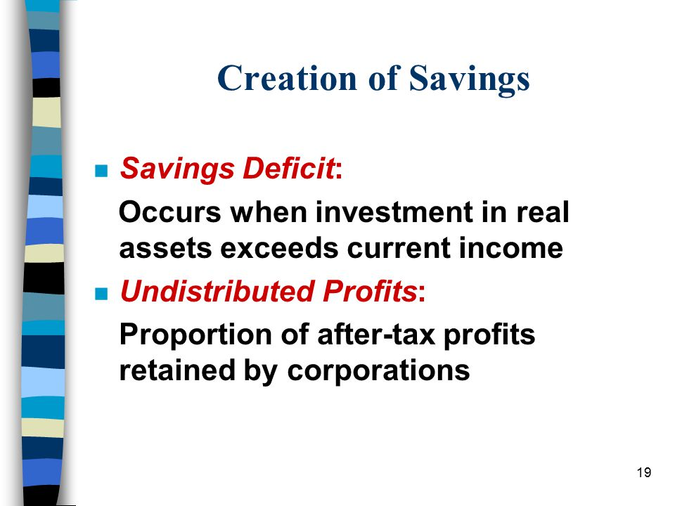 Creation of Savings n Savings Deficit: Occurs when investment in real assets exceeds current income n Undistributed Profits: Proportion of after-tax p