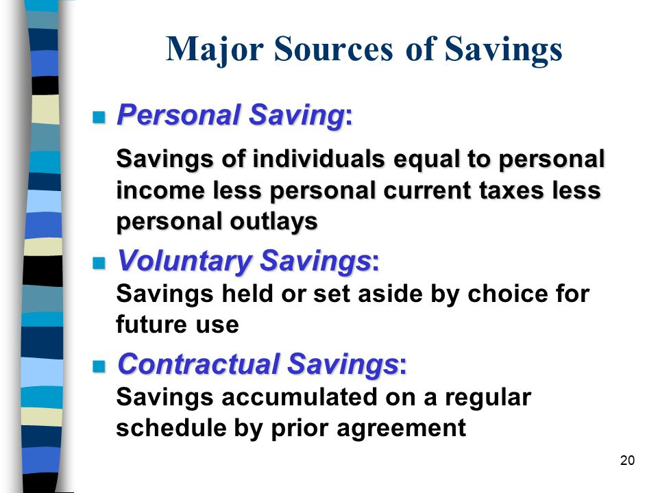 20 Major Sources of Savings n Personal Saving: Savings of individuals equal to personal income less personal current taxes less personal outlays n Voluntary Savings: n Voluntary Savings: Savings held or set aside by choice for future use n Contractual Savings: n Contractual Savings: Savings accumulated on a regular schedule by prior agreement