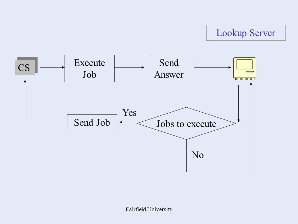 Fairfield University CS Jobs to execute Execute Job Yes No Send Answer Send Job Lookup Server