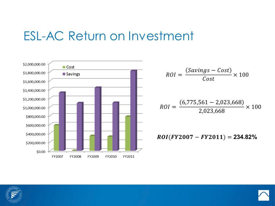 ESL-AC Return on Investment