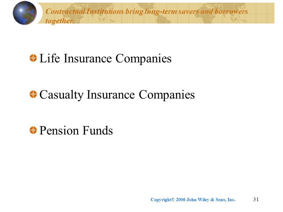 Copyright© 2006 John Wiley & Sons, Inc.31 Contractual Institutions bring long-term savers and borrowers together. Life Insurance Companies Casualty In