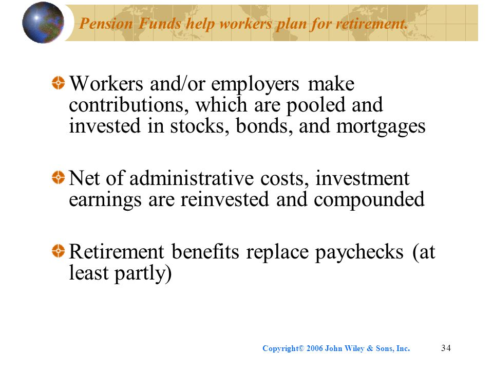 Copyright© 2006 John Wiley & Sons, Inc.34 Pension Funds help workers plan for retirement. Workers and/or employers make contributions, which are poole