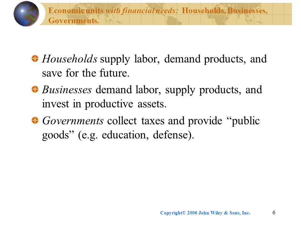 Copyright© 2006 John Wiley & Sons, Inc.6 Economic units with financial needs: Households, Businesses, Governments.