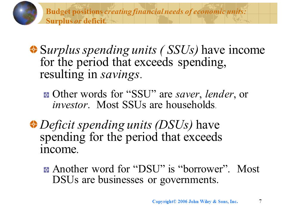 Copyright© 2006 John Wiley & Sons, Inc.7 Budget positions creating financial needs of economic units: Surplus or deficit.