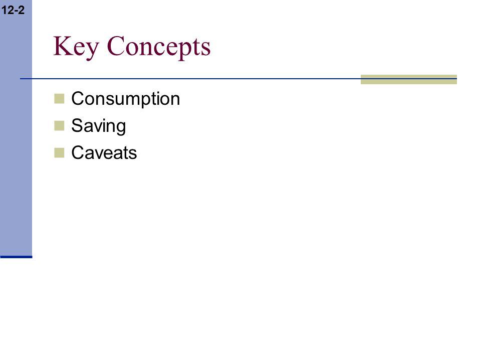 12-2 Key Concepts Consumption Saving Caveats