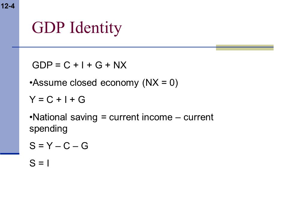 12-4 GDP Identity GDP = C + I + G + NX Assume closed economy (NX = 0) Y = C + I + G National saving = current income – current spending S = Y – C – G S = I