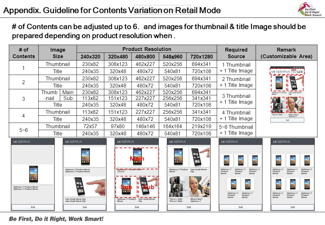 LGE Internal Use Only Appendix. Guideline for Contents Variation on Retail Mode # of Contents can be adjusted up to 6. and images for thumbnail & titl