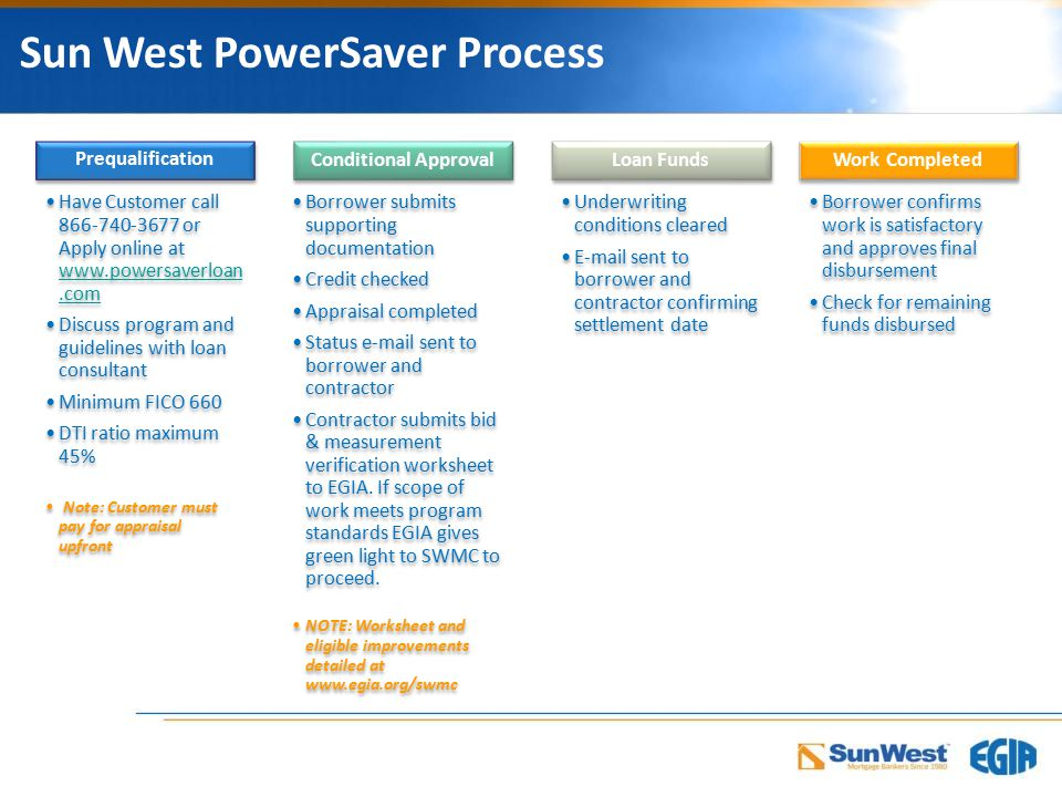 Prequalification Have Customer call 866-740-3677 or Apply online at www.powersaverloan.com www.powersaverloan.com Discuss program and guidelines with loan consultant Minimum FICO 660 DTI ratio maximum 45% Note: Customer must pay for appraisal upfront Conditional Approval Borrower submits supporting documentation Credit checked Appraisal completed Status e-mail sent to borrower and contractor Contractor submits bid & measurement verification worksheet to EGIA.