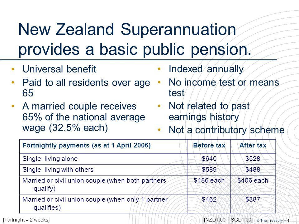 © The Treasury -- 4 New Zealand Superannuation provides a basic public pension.