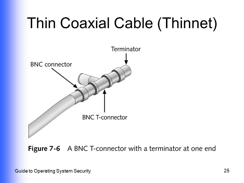 25 Guide to Operating System Security Thin Coaxial Cable (Thinnet)