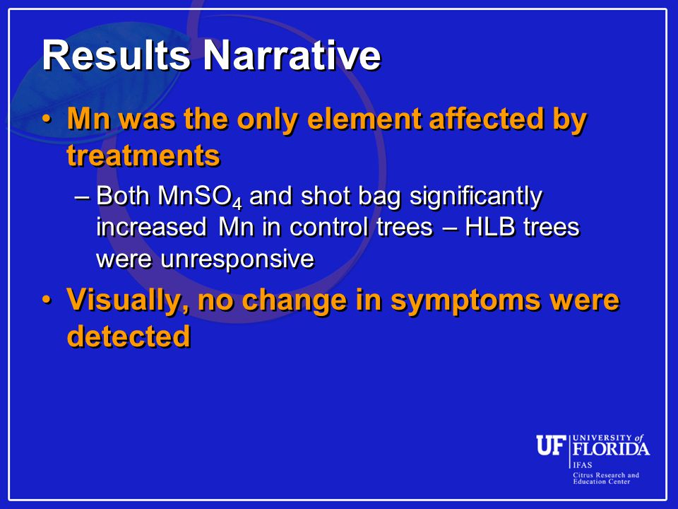 Results Narrative Mn was the only element affected by treatments –Both MnSO 4 and shot bag significantly increased Mn in control trees – HLB trees were unresponsive Visually, no change in symptoms were detected Mn was the only element affected by treatments –Both MnSO 4 and shot bag significantly increased Mn in control trees – HLB trees were unresponsive Visually, no change in symptoms were detected