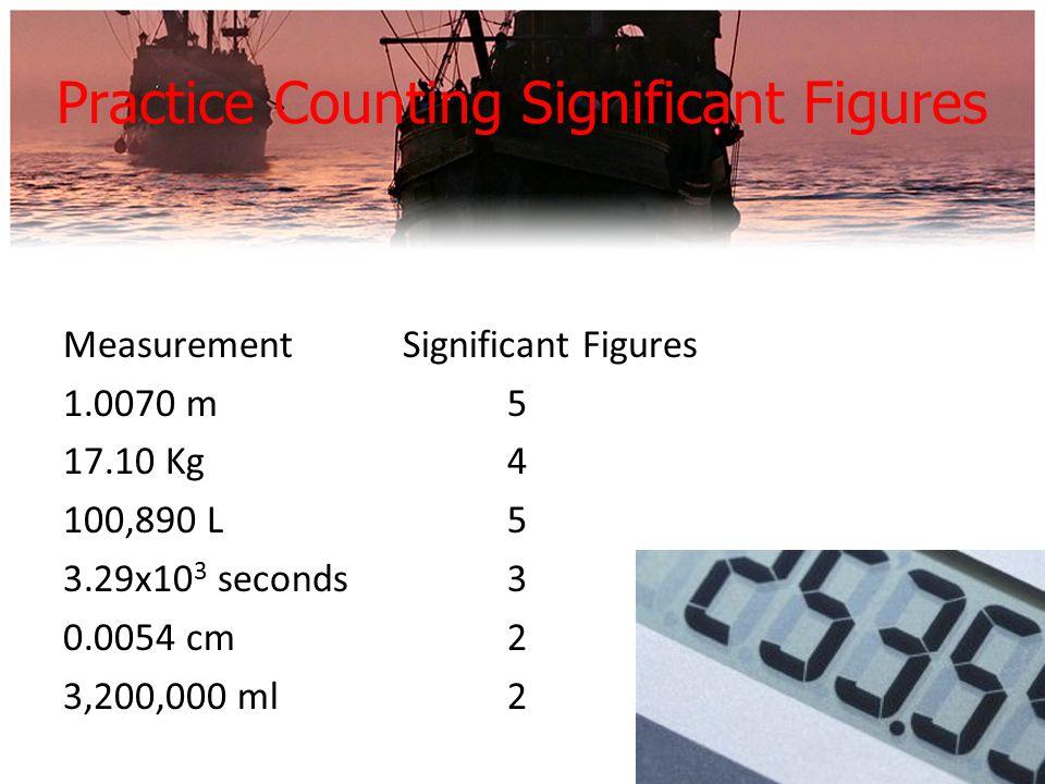 Practice Counting Significant Figures Measurement 1.0070 m 17.10 Kg 100,890 L 3.29x10 3 seconds 0.0054 cm 3,200,000 ml Significant Figures 5 4 5 3 2 2