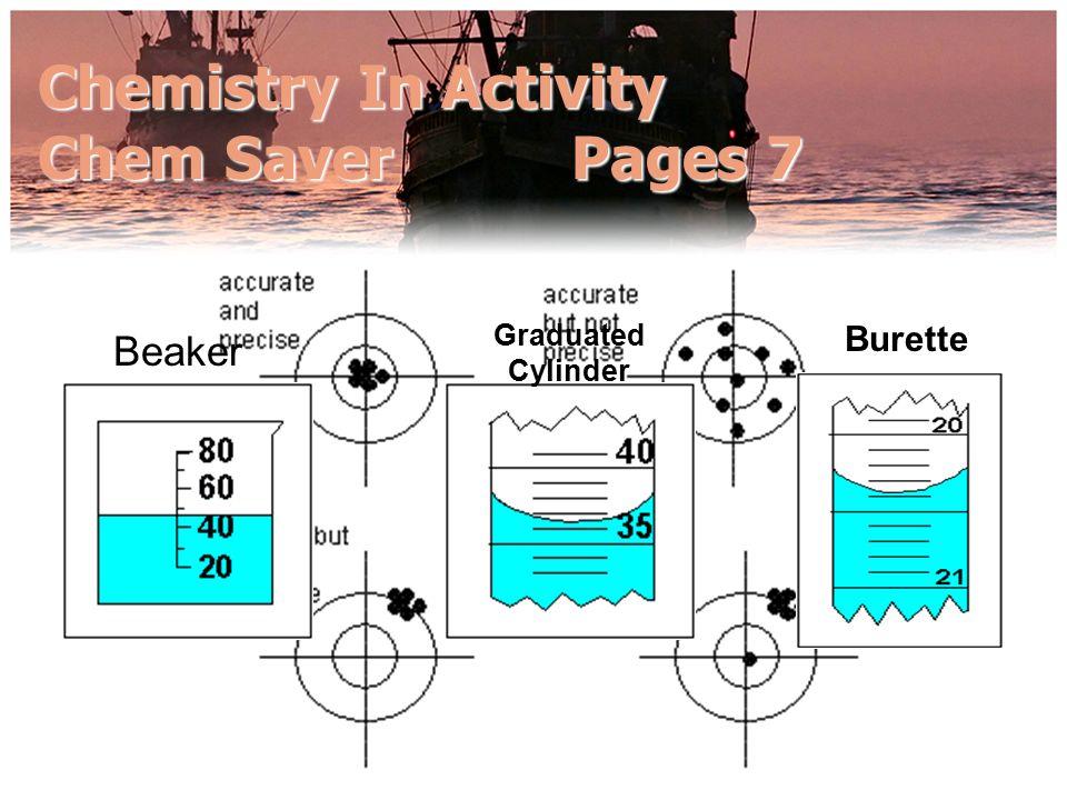 Beaker Graduated CylinderBurette Chemistry In Activity Chem Saver Pages 7