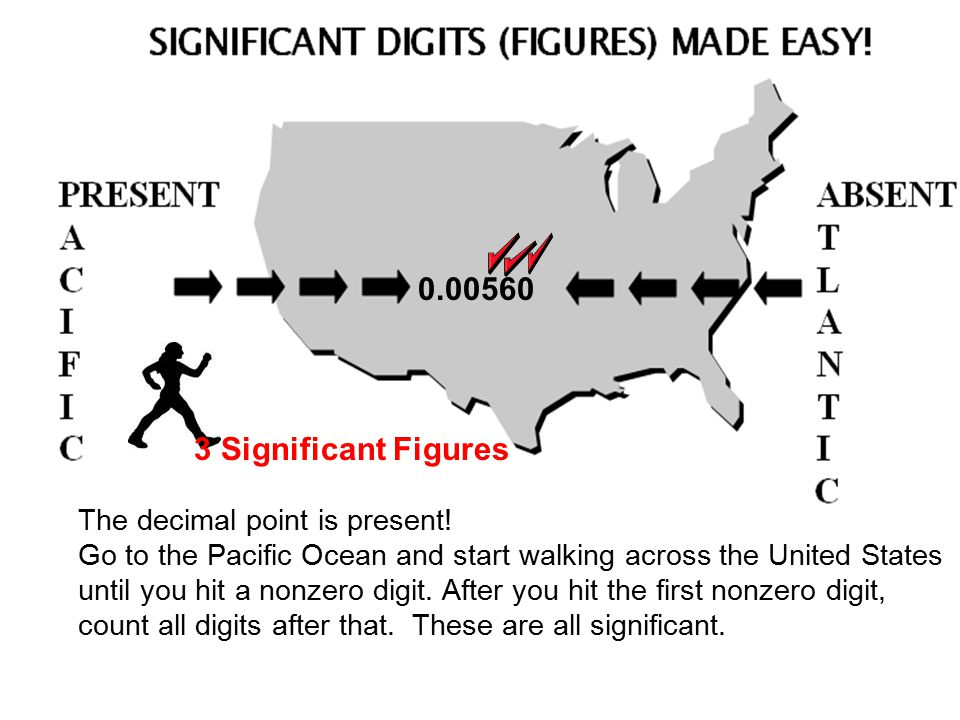 0.00560 The decimal point is present! Go to the Pacific Ocean and start walking across the United States until you hit a nonzero digit. After you hit