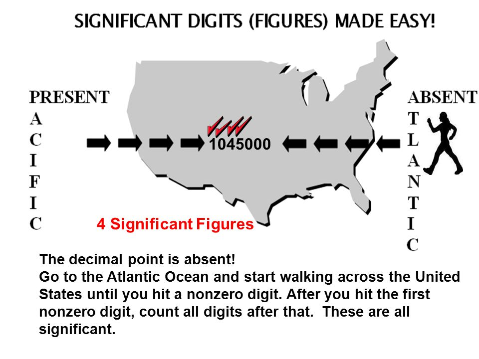 1045000 The decimal point is absent! Go to the Atlantic Ocean and start walking across the United States until you hit a nonzero digit. After you hit