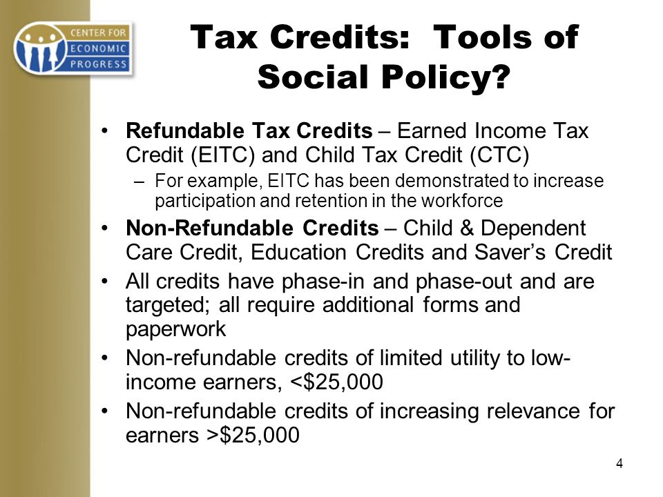 4 Tax Credits: Tools of Social Policy.