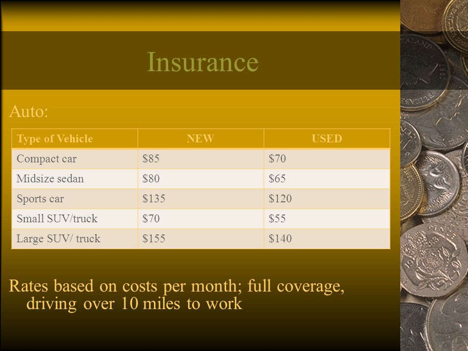 Insurance Auto: Rates based on costs per month; full coverage, driving over 10 miles to work Type of VehicleNEWUSED Compact car$85$70 Midsize sedan$80