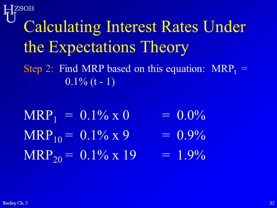 H U ZSOB Besley Ch. 232 Calculating Interest Rates Under the Expectations Theory Step 2: Find MRP based on this equation: MRP t = 0.1% (t - 1) MRP 1 =