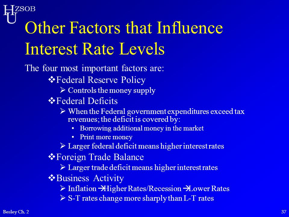 H U ZSOB Besley Ch. 237 Other Factors that Influence Interest Rate Levels The four most important factors are:  Federal Reserve Policy  Controls the
