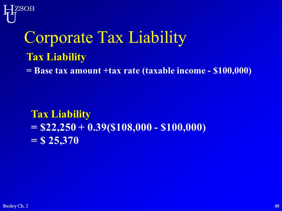 H U ZSOB Besley Ch. 248 Tax Liability = $22,250 + 0.39($108,000 - $100,000) = $ 25,370 Tax Liability = Base tax amount +tax rate (taxable income - $10