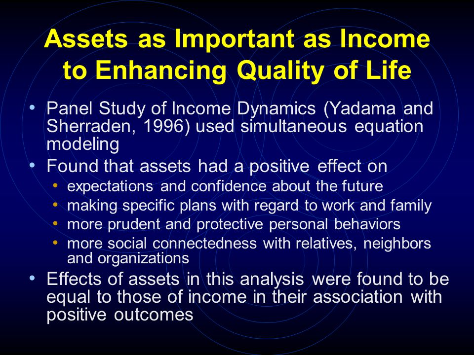 Assets as Important as Income to Enhancing Quality of Life Panel Study of Income Dynamics (Yadama and Sherraden, 1996) used simultaneous equation modeling Found that assets had a positive effect on expectations and confidence about the future making specific plans with regard to work and family more prudent and protective personal behaviors more social connectedness with relatives, neighbors and organizations Effects of assets in this analysis were found to be equal to those of income in their association with positive outcomes