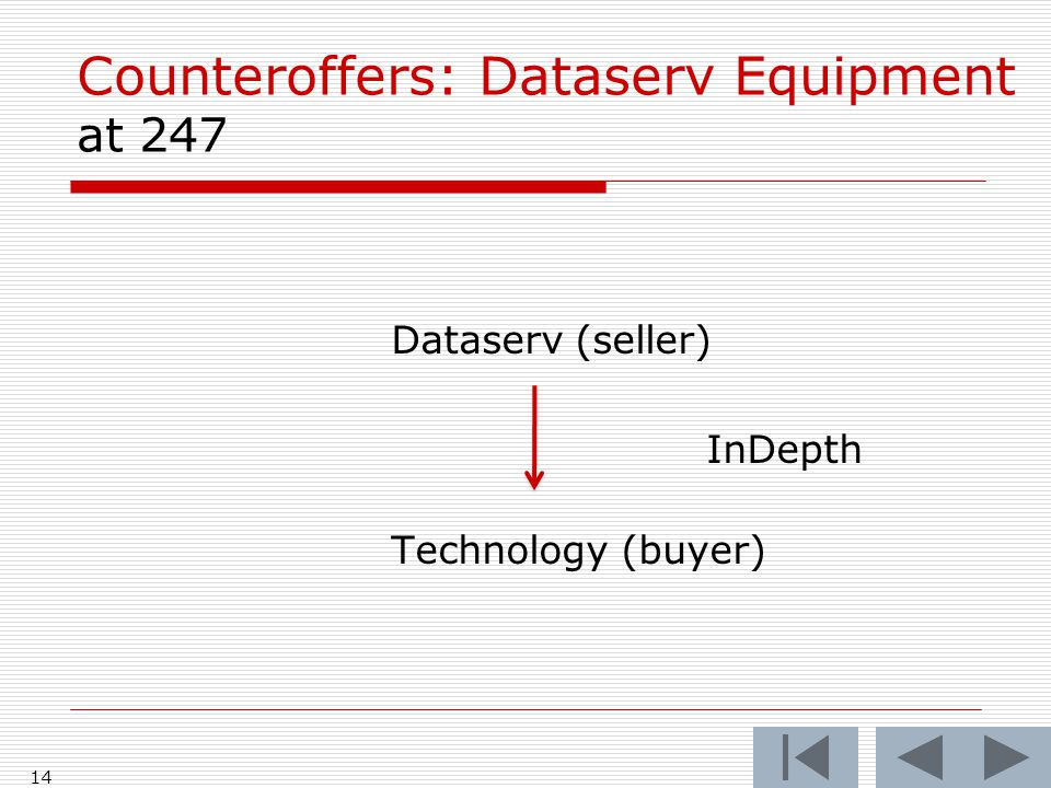 Counteroffers: Dataserv Equipment at 247 Dataserv (seller) InDepth Technology (buyer) 14