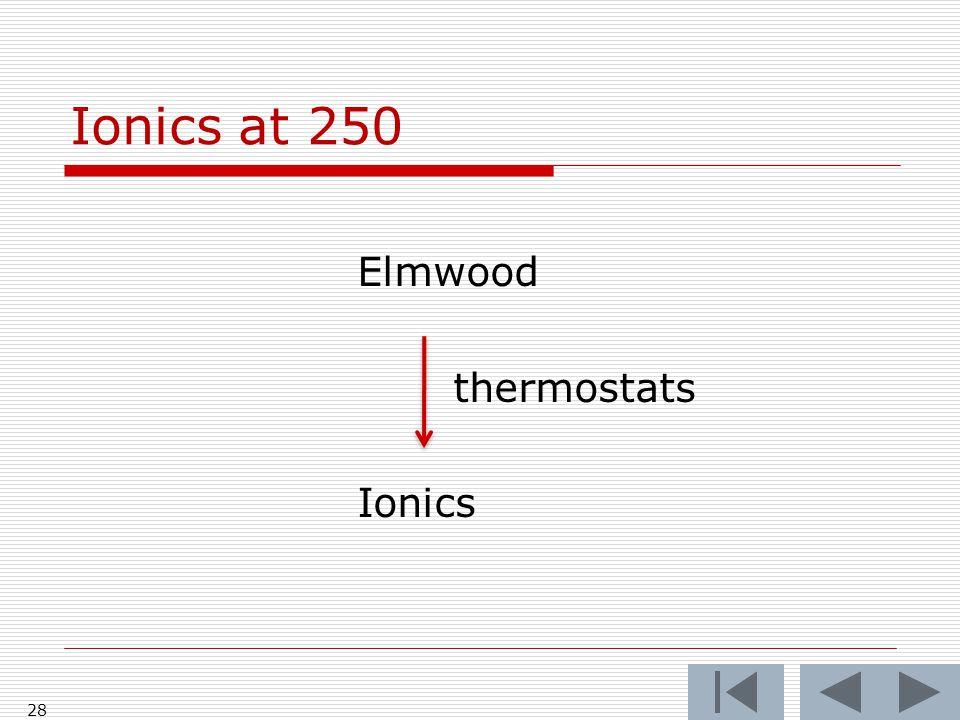 Ionics at 250 Elmwood thermostats Ionics 28