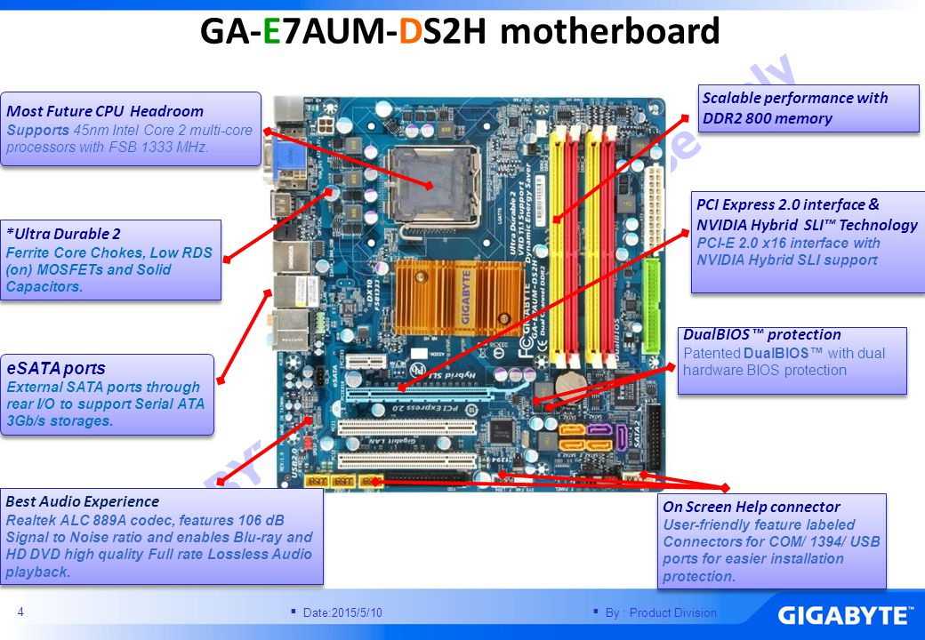  By : Product Division GIGABYTE United Internal Use Only  Date:2015/5/10 4 GA-E7AUM-DS2H motherboard Most Future CPU Headroom Supports 45nm Intel Core 2 multi-core processors with FSB 1333 MHz.