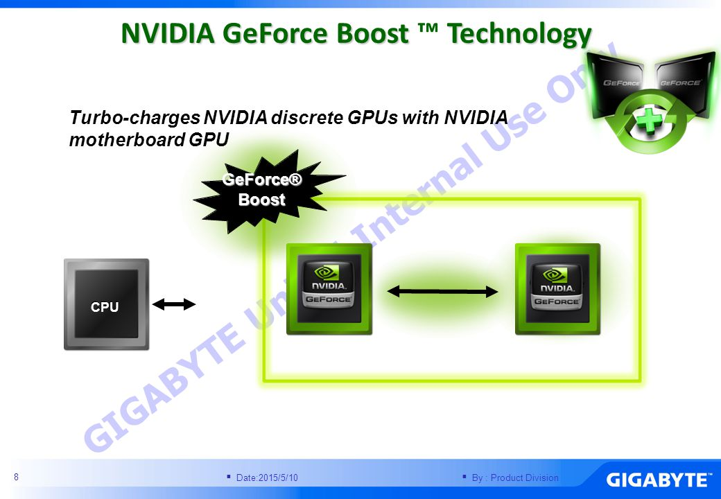  By : Product Division GIGABYTE United Internal Use Only  Date:2015/5/10 8 NVIDIA GeForce Boost Technology NVIDIA GeForce Boost ™ Technology Turbo-charges NVIDIA discrete GPUs with NVIDIA motherboard GPU GeForce mGPU GeForce mGPU CPU GeForce dGPU GeForce® Boost