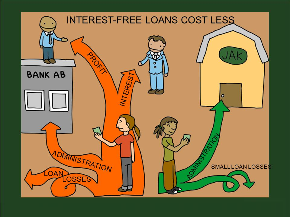 PROFIT INTEREST LOAN LOSSES ADMINISTRATION SMALL LOAN LOSSES INTEREST-FREE LOANS COST LESS
