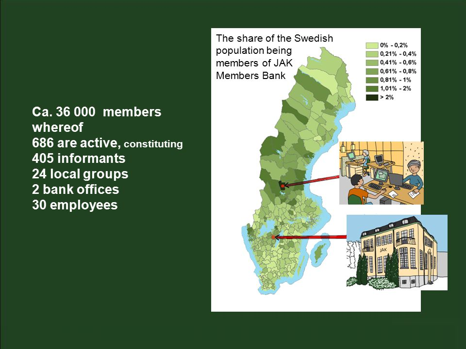 Ca. 36 000 members whereof 686 are active, constituting 405 informants 24 local groups 2 bank offices 30 employees The share of the Swedish population