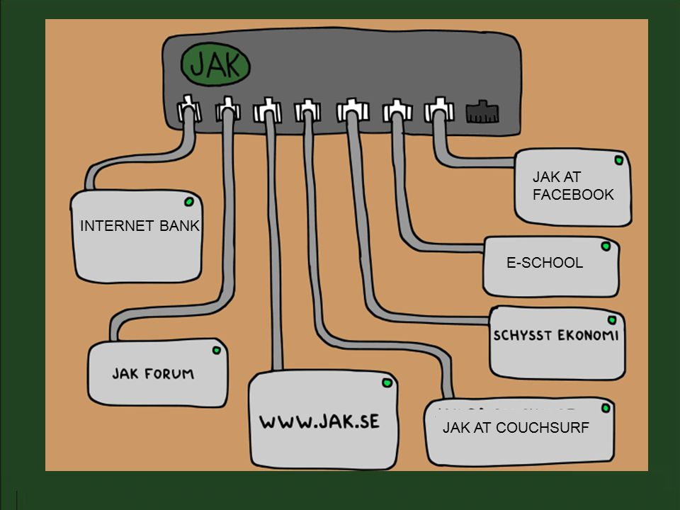 INTERNET BANK JAK AT COUCHSURF JAK AT FACEBOOK E-SCHOOL