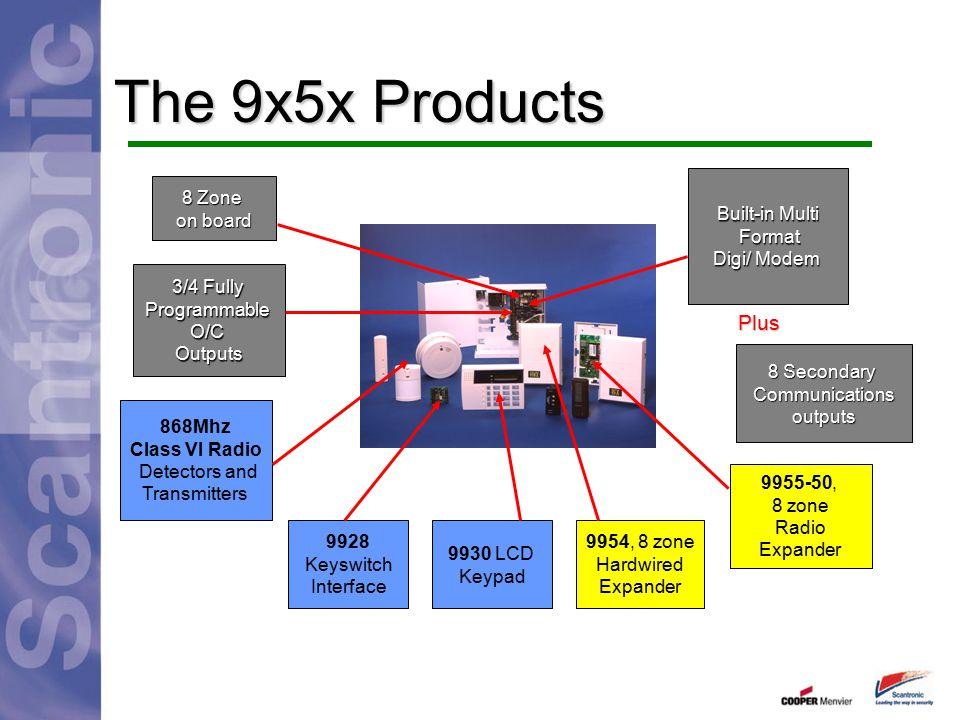 9x5x Architecture 9930 RKP 9x5x Control Panel 9930 RKP 9928 KSW9954 HWX or 9955 RFX 9954 HWX or 9955 RFX 9954 HWX or 9955 RFX 9954 HWX or 9955 RFX 8 Hardwired ZonesOn-board Built-inModem & Alarm Comms.