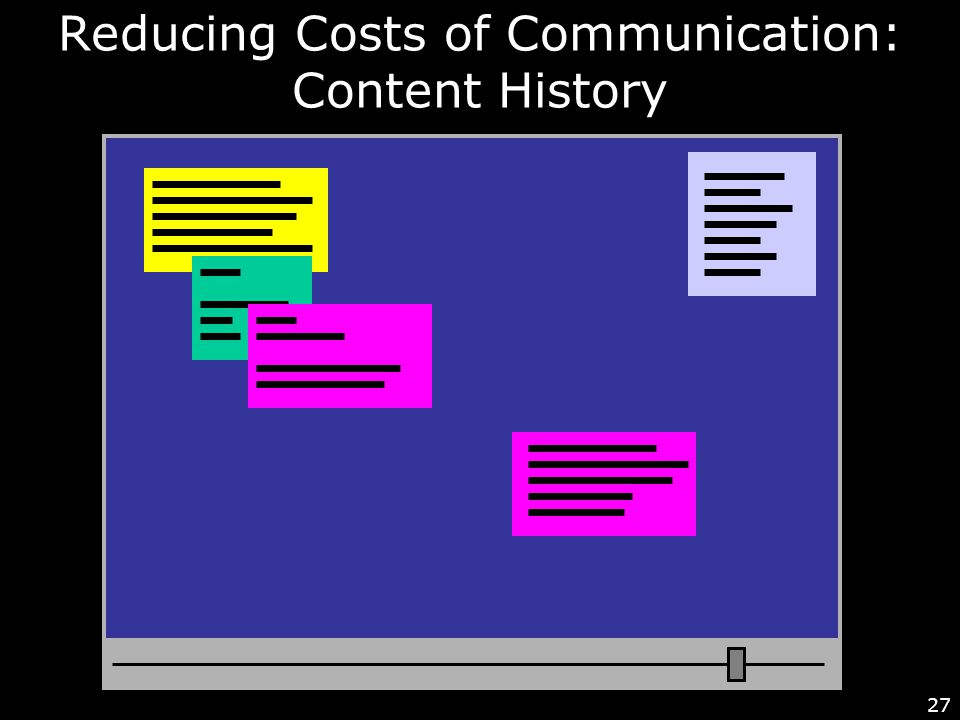 27 Reducing Costs of Communication: Content History
