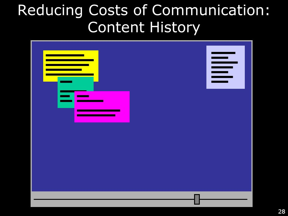 28 Reducing Costs of Communication: Content History
