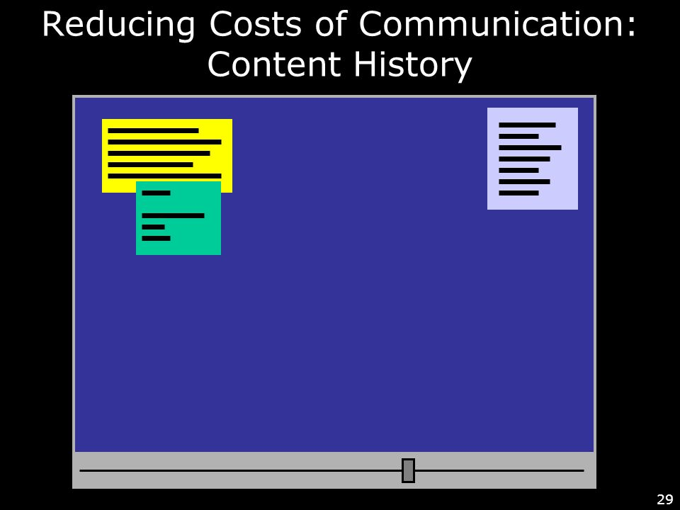 29 Reducing Costs of Communication: Content History